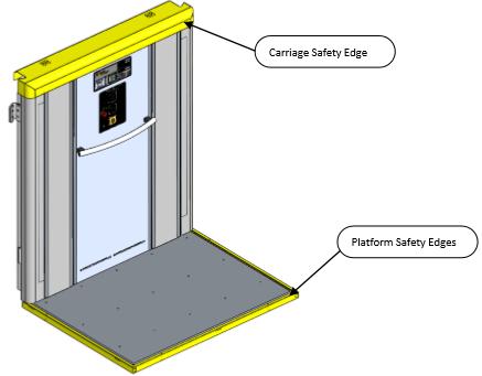 huislift-rondom-voorzien-van-knelbeveiliging